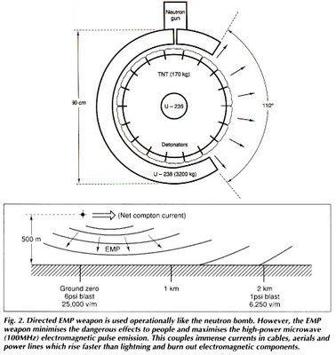 炸弹原理分析图