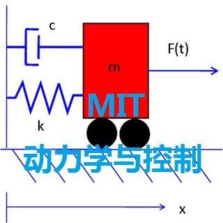 《麻省理工学院开放课程 机械工程系2.003J 动力学与控制》(MIT Dynamics and Control)共9课[RMVB]