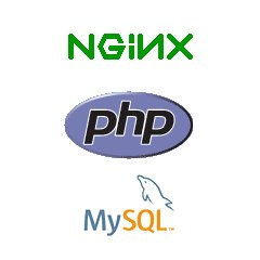 nginx php mysql for win32 x86 绿色免安装版