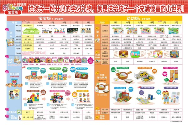 乐智小天地 宝宝版 ISO 2010 03起每月更新