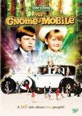 The Gnome-Mobile 海报