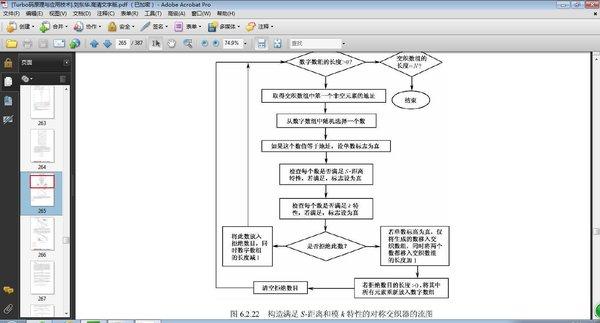 图书 教育科技  内容介绍: 本书在介绍turbo码的基本编码和译码原理及