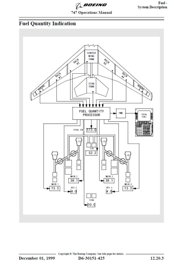 747-400 normal checklist pdf