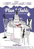 Plan de table 海报