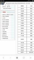 中共第四届郑州市温州商会常务理事成员卢万赞